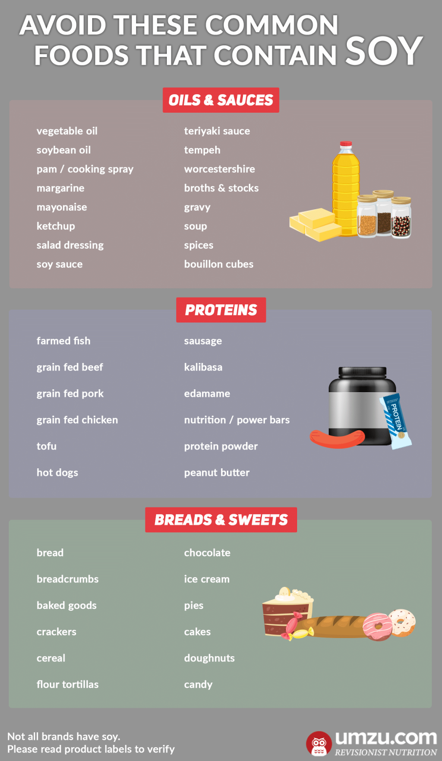 Foods that contain soy