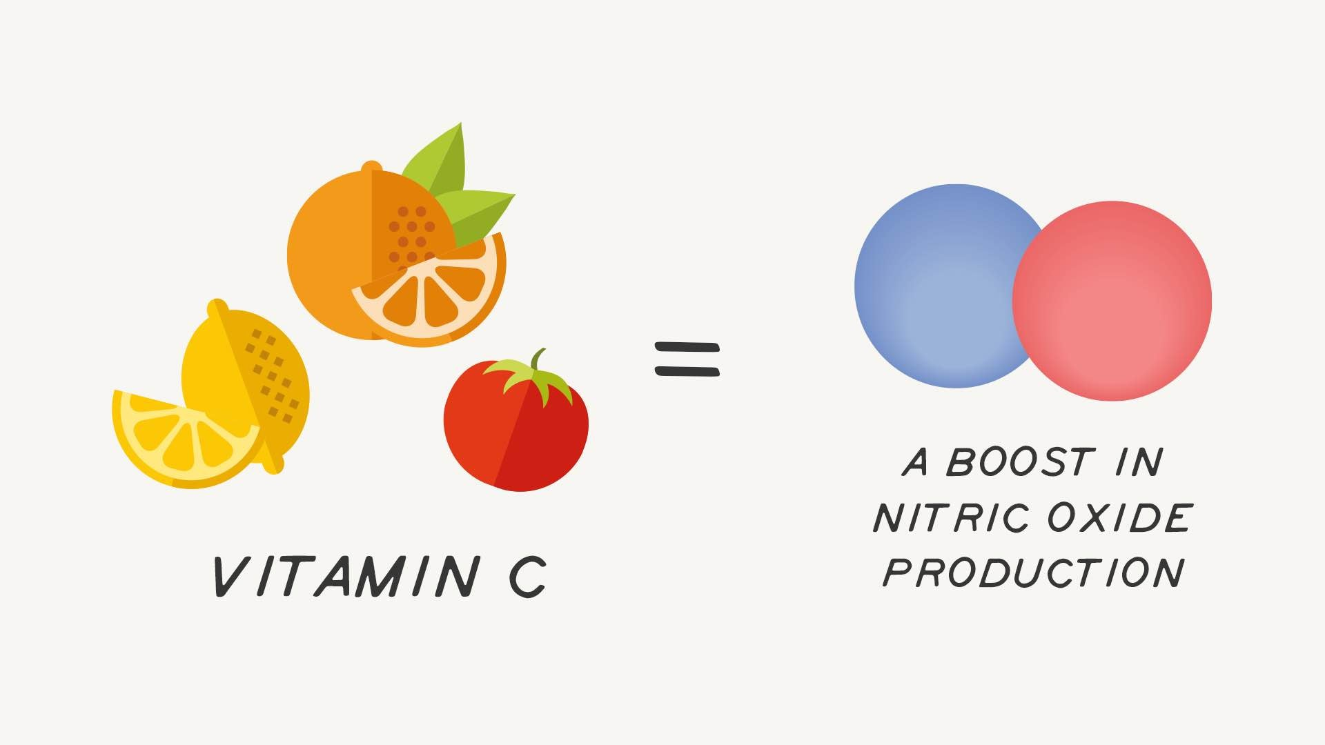 vitamin c rich foods for blood flow